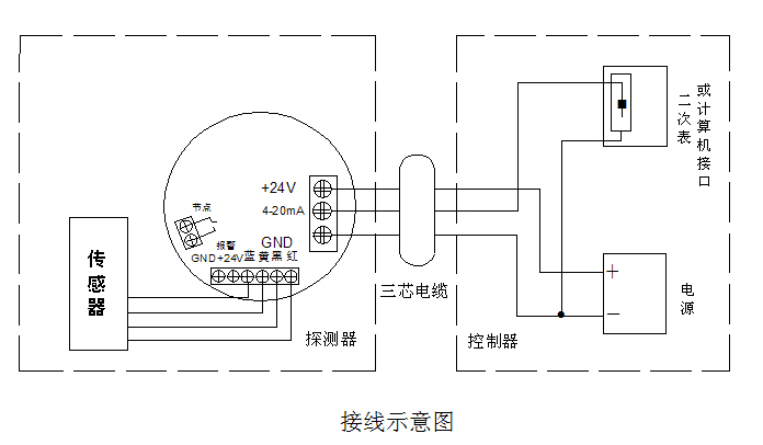 gqb-200a可燃气体探测器接线