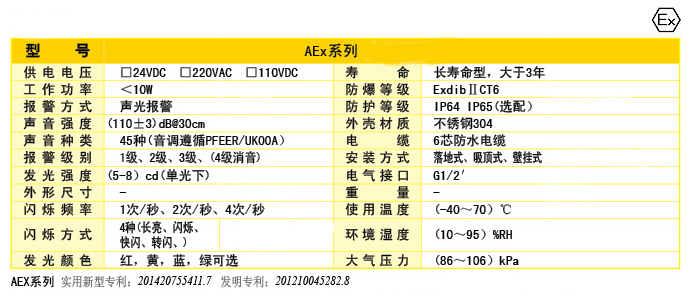 接线图:     技术参数: 防爆合格证:          爆声光报警器